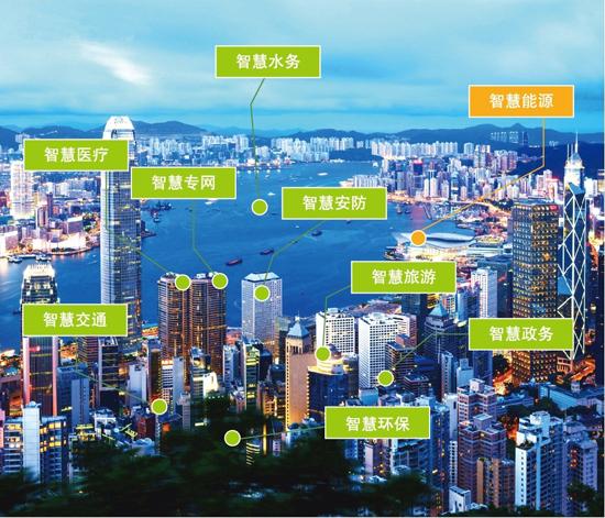 """上海:""""智慧城市""""愿景正在走进现实"""