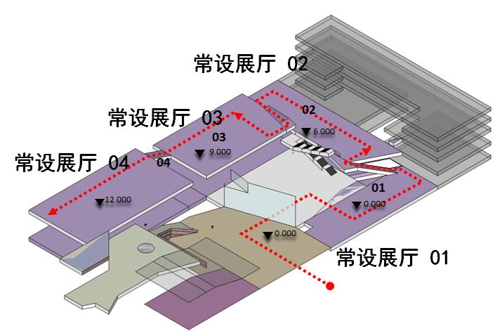 世博会博物馆——基于BIM的设计实践-BIMBANK
